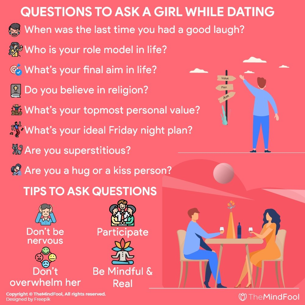 350 Questions To Ask A Girl – Your Master List