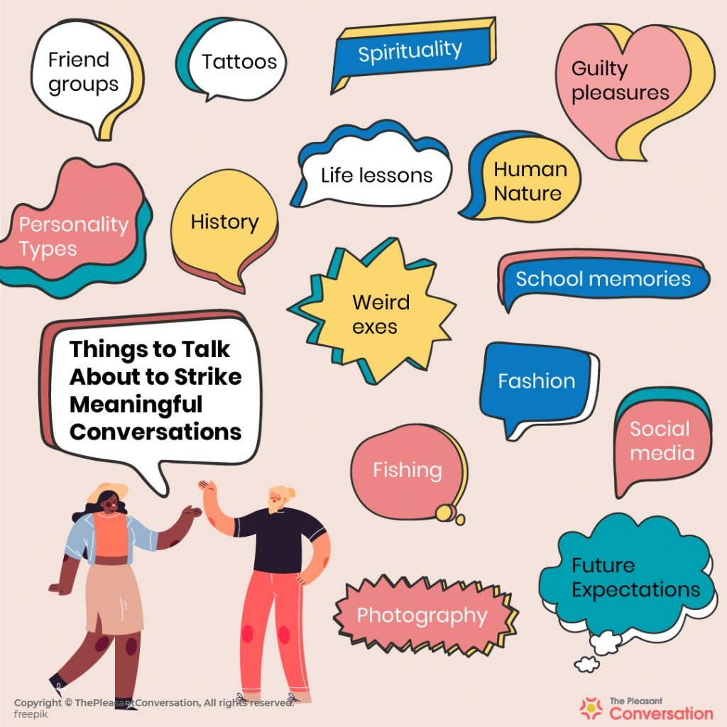 Talk over friend a text with to about things Clever questions