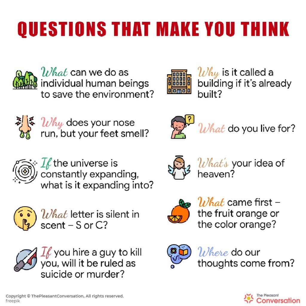 250 Questions That Make You Think