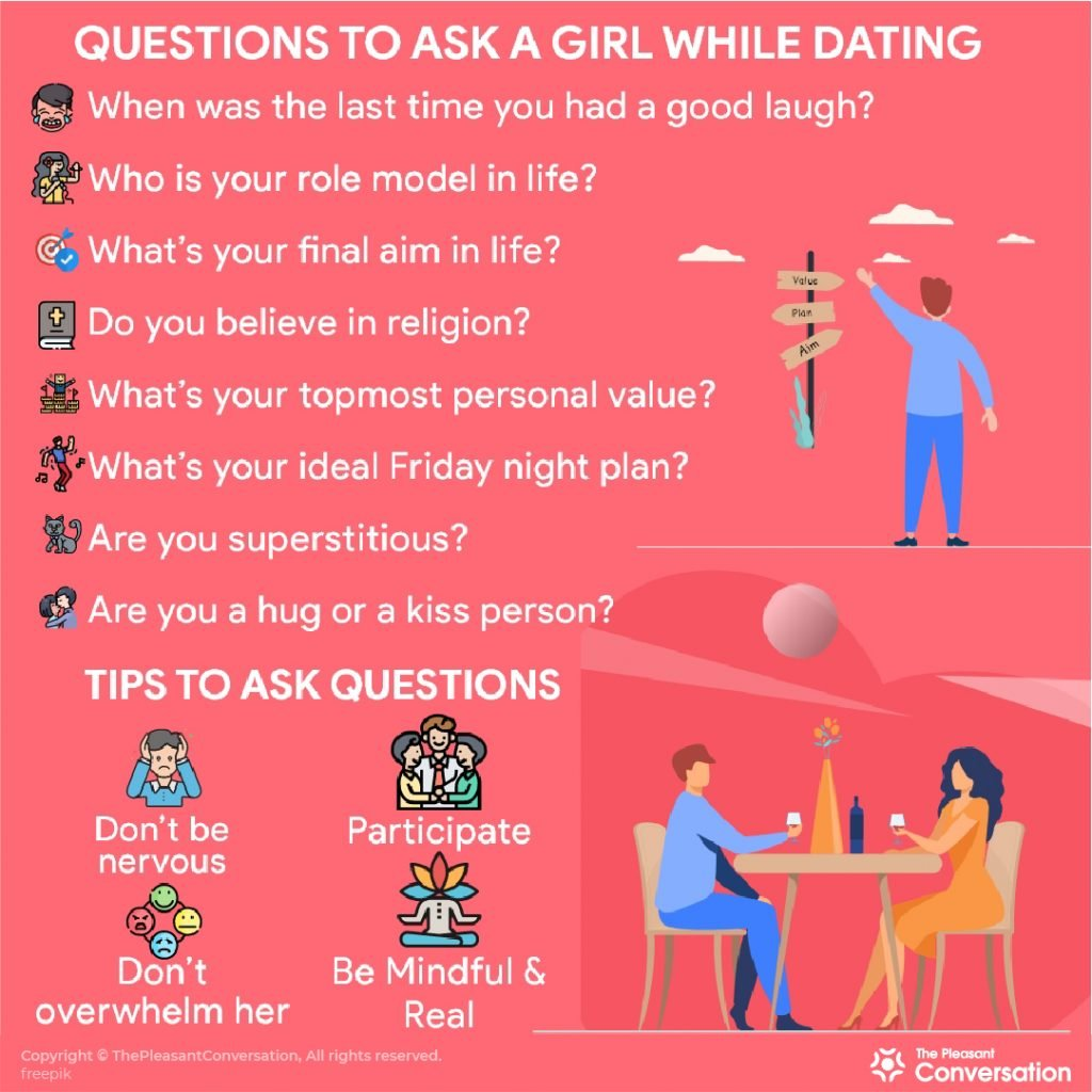 Truth to a questions girl ask sexual 2765+ Flirty