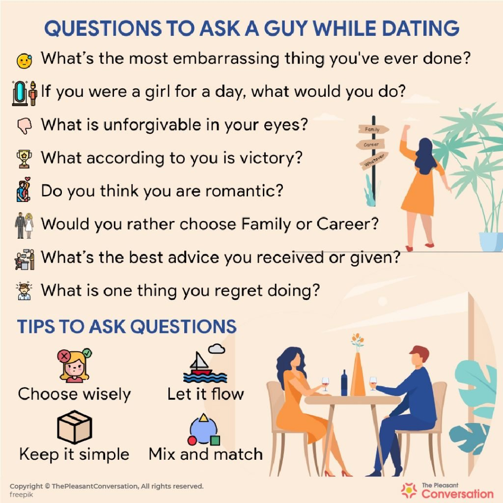 600 Questions to Ask a Guy – Your Master List